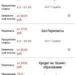 Обзор мобильных приложений для финансов